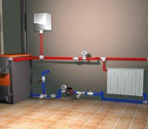 Отопление частного дома СПб
